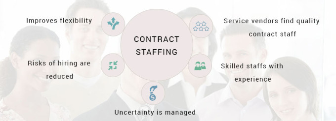 contract-staffing